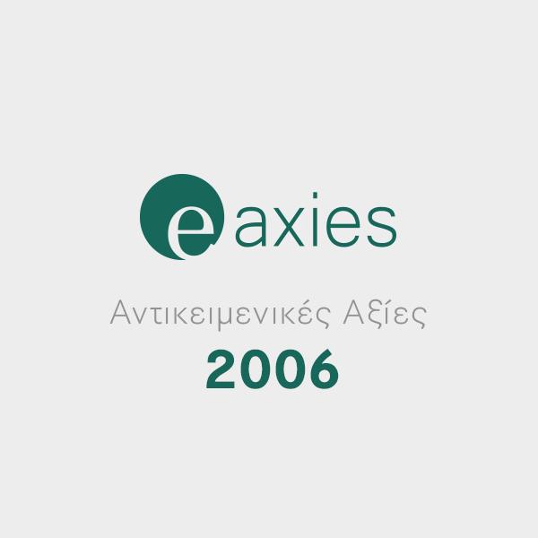 Δυνατότητα υπολογισμού αντικειμενικών αξιών με Συντελεστές που ίσχυαν το έτος 2006